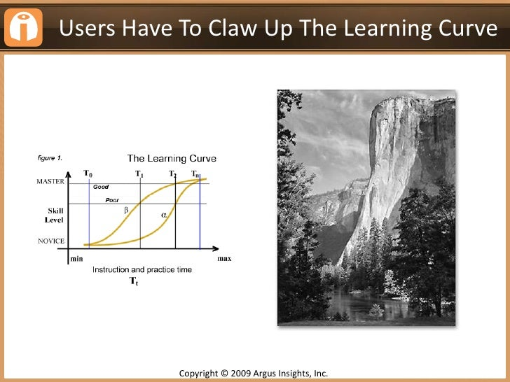 Users Have To Claw Up The Learning Curve<br />Copyright © 2009 Argus Insights, Inc. <br />