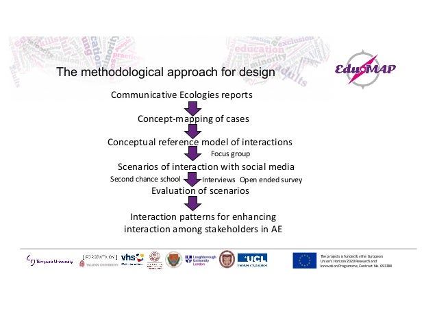TheprojectsisfundedbytheEuropean Union'sHorizon2020Researchand InnovationProgramme,ContractNo.693388 Comm...