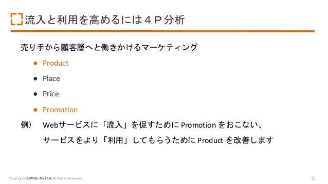 Copyright© LIFULL Co.,Ltd. All Rights Reserved. 流入と利用を高めるには4P分析 売り手から顧客層へと働きかけるマーケティング ● Product ● Place ● Price ● Promoti...