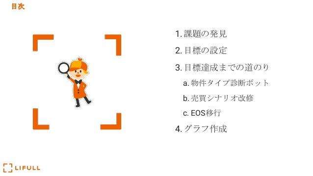 目次 1.課題の発見 2.目標の設定 3.目標達成までの道のり a. 物件タイプ診断ボット b. 売買シナリオ改修 c. EOS移行 4.グラフ作成
