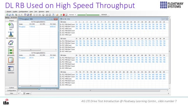 4G LTE Drive Test Introduction @ Floatway Learning Centre , slide number 7 DL RB Used on High Speed Throughput