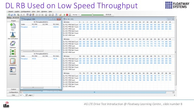 4G LTE Drive Test Introduction @ Floatway Learning Centre , slide number 8 DL RB Used on Low Speed Throughput