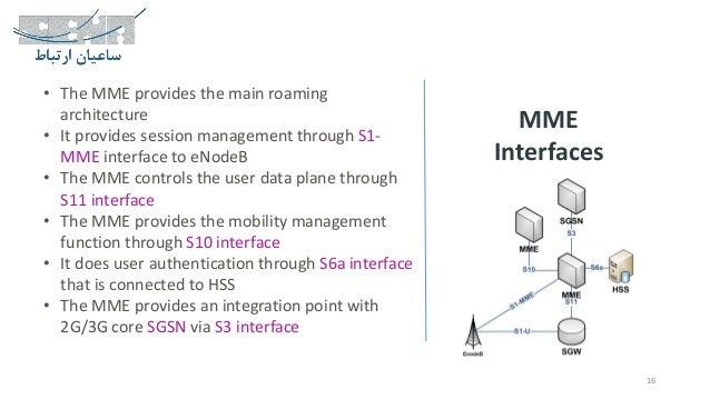 LTE Architecture Overview