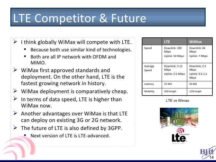 history of long term evolution lte A brief history of lte by edwin yapp we're once again at a crossroad of the wireless evolution and long term evolution or lte is the word on every wireless.