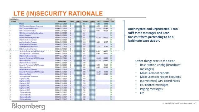 LTE protocol exploits – IMSI catchers, blocking devices and location …