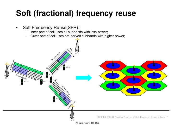 fractional frequency reuse thesis Samal, c (2014) application of fractional frequency reuse technique for cancellation of interference in heterogeneous cellular network mtech thesis.