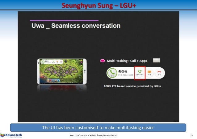Seunghyun Sung – LGU+ Non Confidential – Public © eXplanoTech Ltd. 15 The UI has been customised to make multitasking easi...