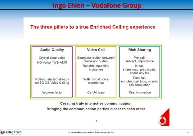 Ingo Ehlen – Vodafone Group Non Confidential – Public © eXplanoTech Ltd. 25