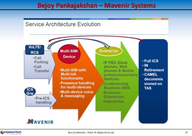 Bejoy Pankajakshan – Mavenir Systems Non Confidential – Public © eXplanoTech Ltd. 27