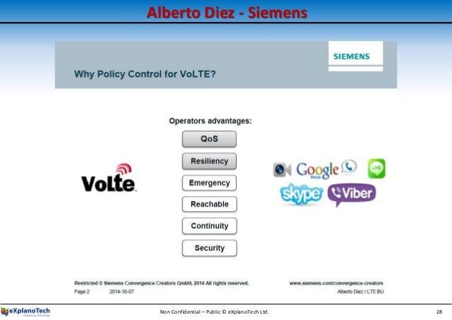 Alberto Diez - Siemens Non Confidential – Public © eXplanoTech Ltd. 28
