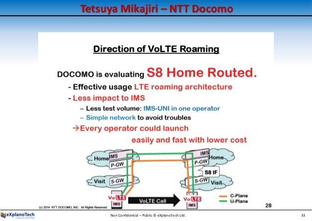 Tetsuya Mikajiri – NTT Docomo Non Confidential – Public © eXplanoTech Ltd. 33