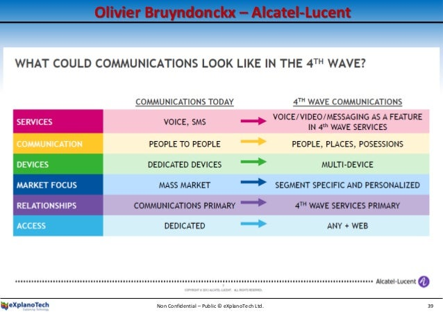 Olivier Bruyndonckx – Alcatel-Lucent Non Confidential – Public © eXplanoTech Ltd. 39