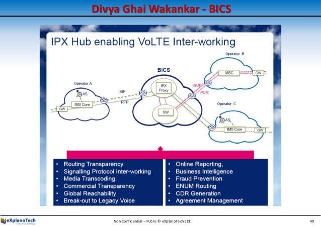 Divya Ghai Wakankar - BICS Non Confidential – Public © eXplanoTech Ltd. 40