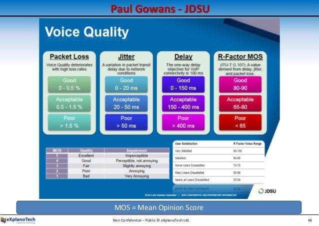 Paul Gowans - JDSU Non Confidential – Public © eXplanoTech Ltd. 46 MOS = Mean Opinion Score