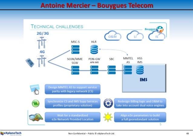 Antoine Mercier – Bouygues Telecom Non Confidential – Public © eXplanoTech Ltd. 48