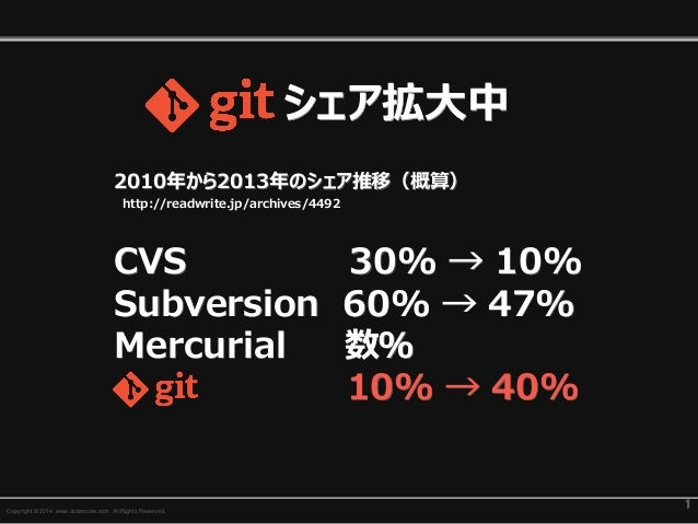 git導入メリット(社内LT資料改編版) Slide 2