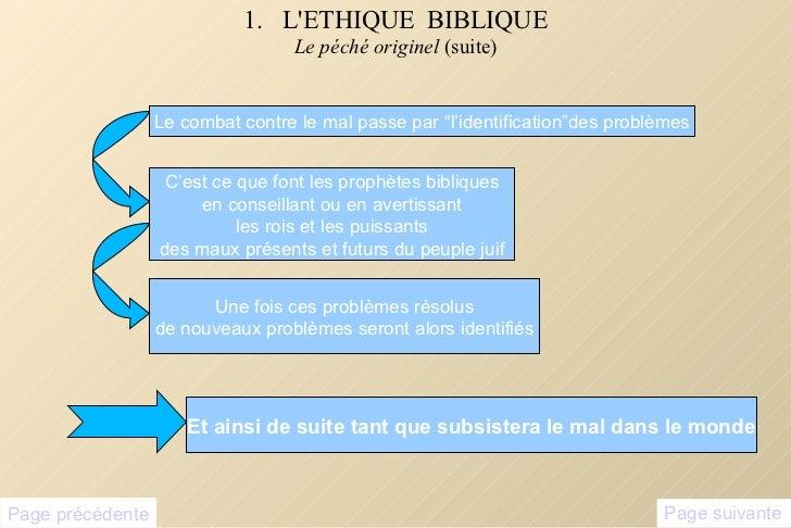 """1.  L'ETHIQUE  BIBLIQUE Le péché originel  (suite) Le combat contre le mal passe par """"l'identification""""des problèmes C'est..."""