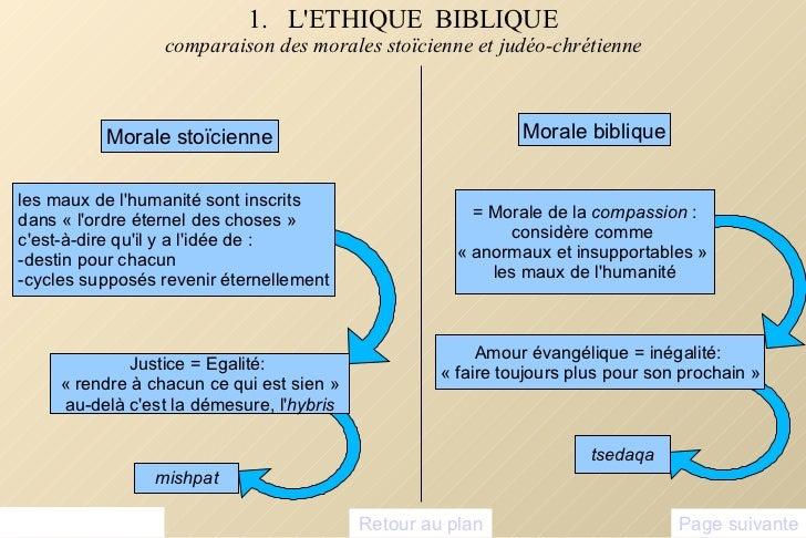 1.  L'ETHIQUE  BIBLIQUE comparaison des morales stoïcienne et judéo-chrétienne Justice = Egalité: «rendre à chacun ce qu...