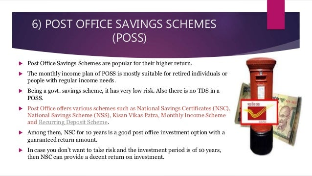 Long term investment alternatives - Post office savings bonds interest rates ...