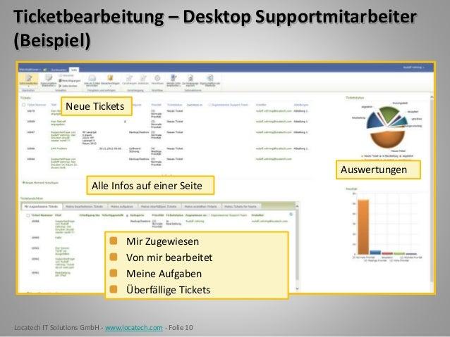 Locatech IT Solutions GmbH - www.locatech.com - Folie 10 Ticketbearbeitung – Desktop Supportmitarbeiter (Beispiel) Alle In...