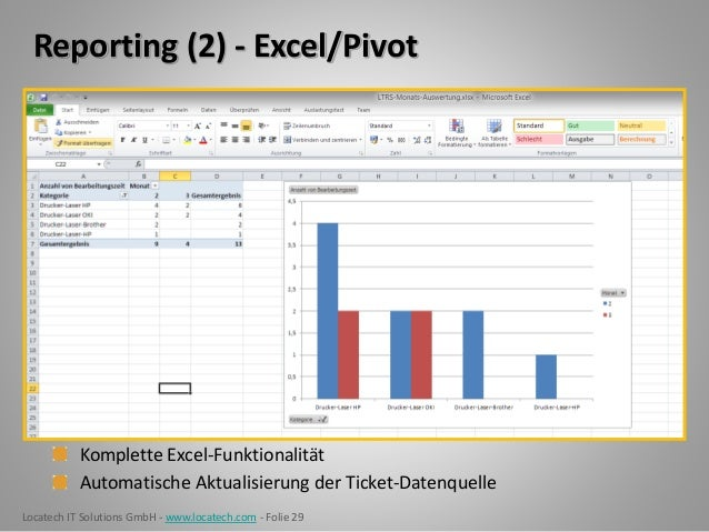 Locatech IT Solutions GmbH - www.locatech.com - Folie 29 Reporting (2) - Excel/Pivot Komplette Excel-Funktionalität Automa...