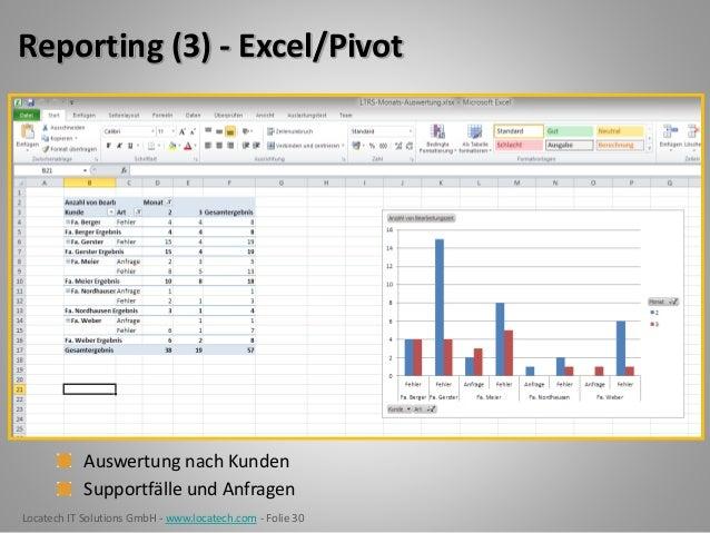 Locatech IT Solutions GmbH - www.locatech.com - Folie 30 Reporting (3) - Excel/Pivot Auswertung nach Kunden Supportfälle u...