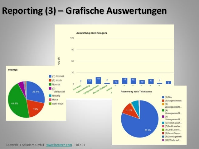 Locatech IT Solutions GmbH - www.locatech.com - Folie 31 Reporting (3) – Grafische Auswertungen