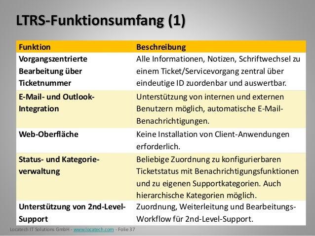 Locatech IT Solutions GmbH - www.locatech.com - Folie 37 LTRS-Funktionsumfang (1) Funktion Beschreibung Vorgangszentrierte...