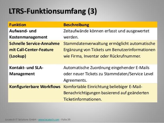 Locatech IT Solutions GmbH - www.locatech.com - Folie 39 LTRS-Funktionsumfang (3) Funktion Beschreibung Aufwand- und Koste...