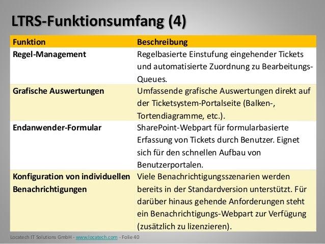 Locatech IT Solutions GmbH - www.locatech.com - Folie 40 LTRS-Funktionsumfang (4) Funktion Beschreibung Regel-Management R...