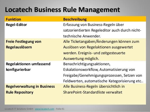 Locatech IT Solutions GmbH - www.locatech.com - Folie 41 Locatech Business Rule Management Funktion Beschreibung Regel-Edi...