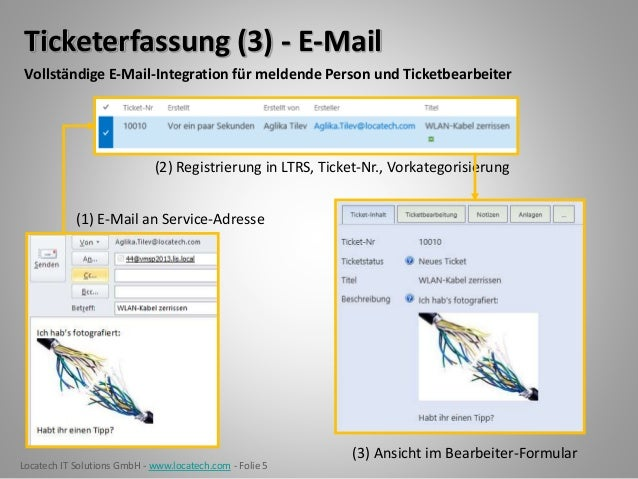 Locatech IT Solutions GmbH - www.locatech.com - Folie 5 Ticketerfassung (3) - E-Mail (1) E-Mail an Service-Adresse (2) Reg...