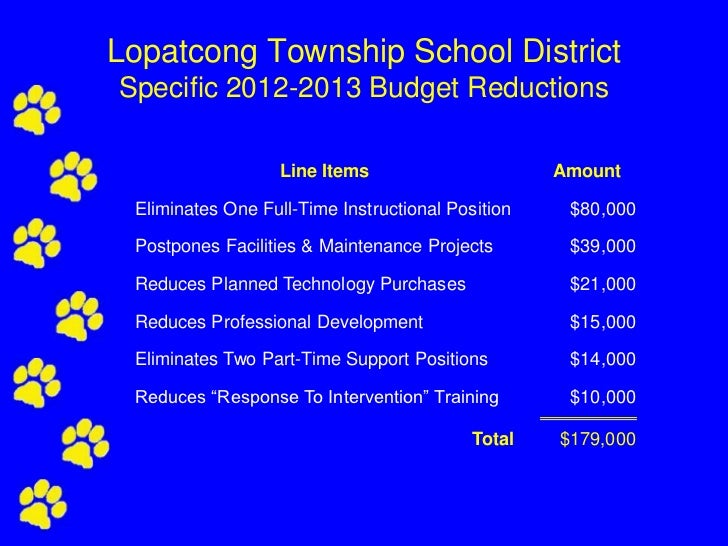 Lopatcong Township School DistrictSpecific 2012-2013 Budget Reductions                   Line Items                      A...
