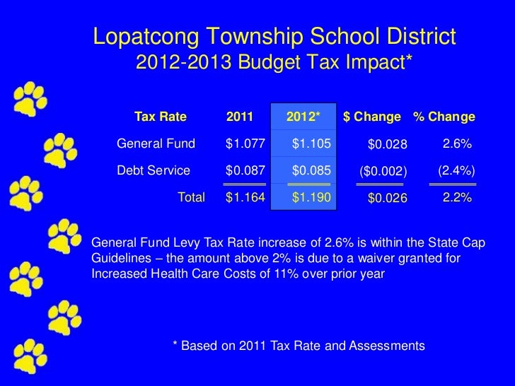 Lopatcong Township School District       2012-2013 Budget Tax Impact*       Tax Rate        2011      2012*     $ Change %...