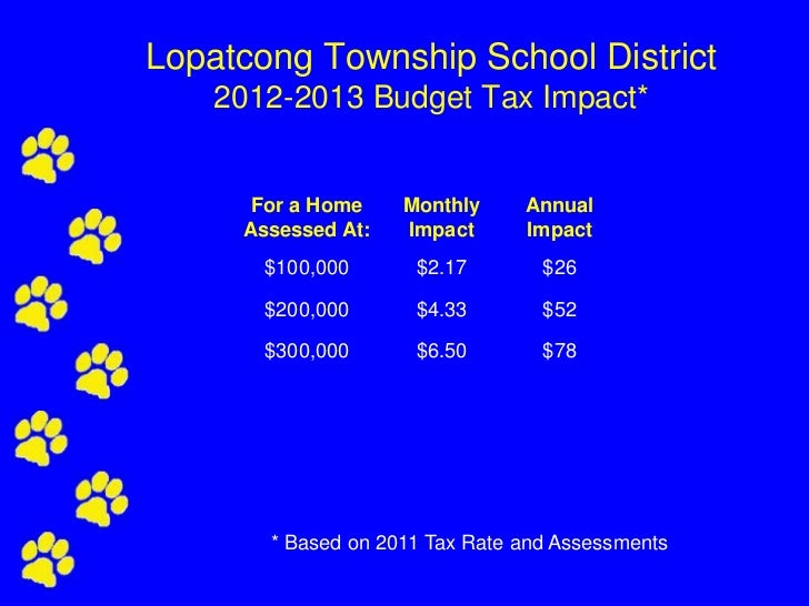Lopatcong Township School District    2012-2013 Budget Tax Impact*      For a Home    Monthly     Annual     Assessed At: ...