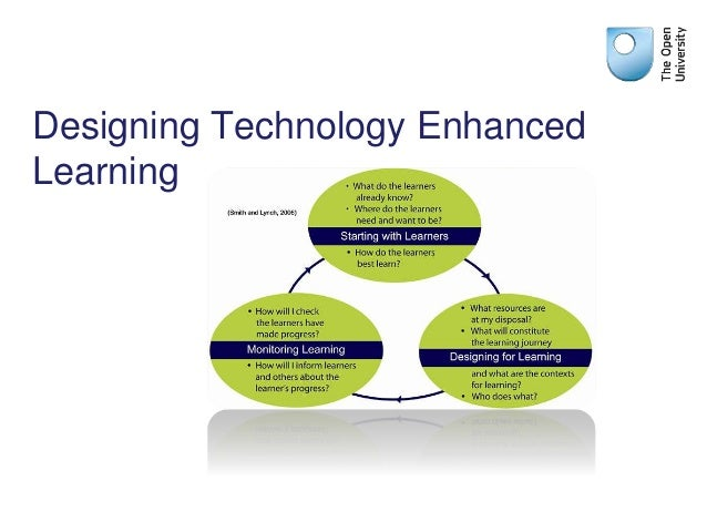 Technology Enhanced Learning Design Briefing
