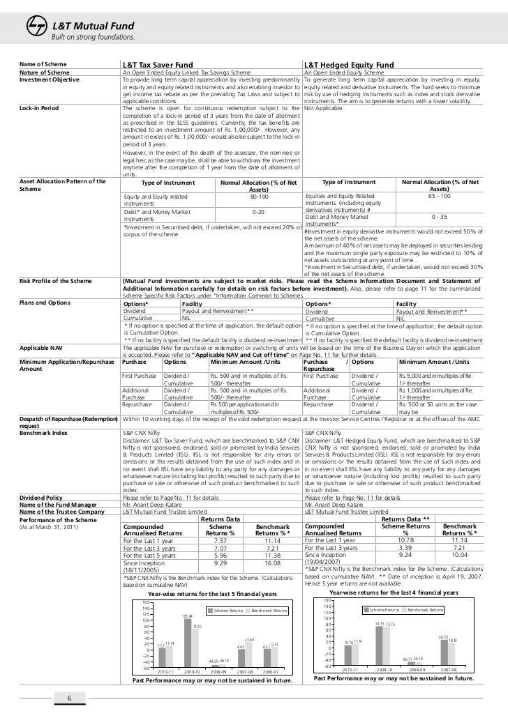 L&t tax saver fund application form