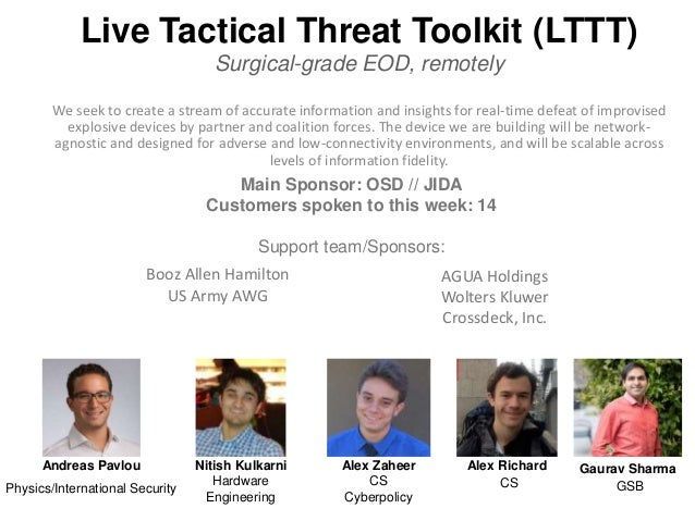 Live Tactical Threat Toolkit (LTTT) Surgical-grade EOD, remotely We seek to create a stream of accurate information and in...