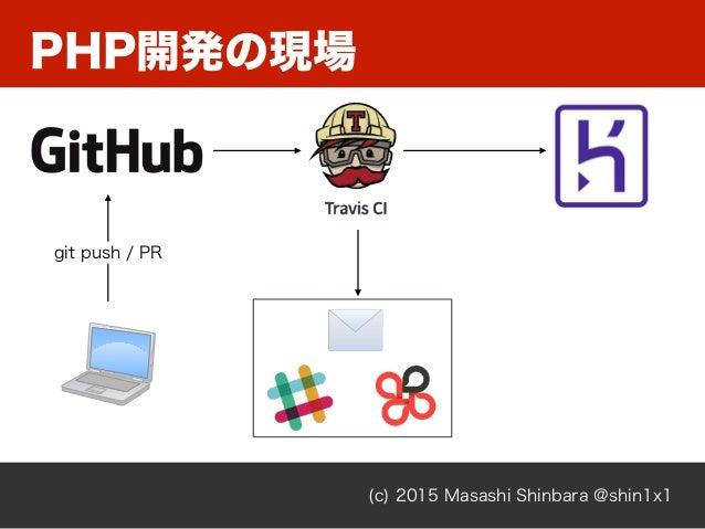 いまどきのPHP開発現場 -2015年秋- Slide 3