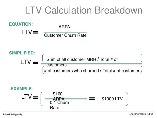 SaaS Lifetime Value (LTV): Calculating and Optimizing