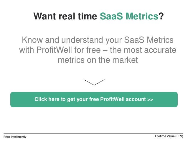 saas lifetime value ltv calculating and optimizing