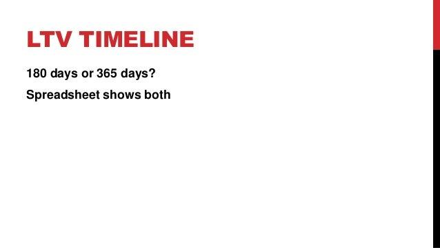 LTV TIMELINE 180 days or 365 days? Spreadsheet shows both