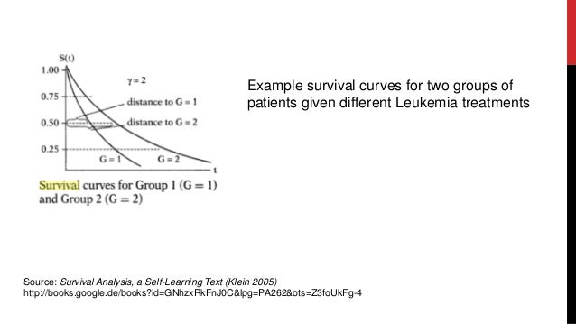 Example survival curves for two groups of patients given different Leukemia treatments  Source: Survival Analysis, a Self-...