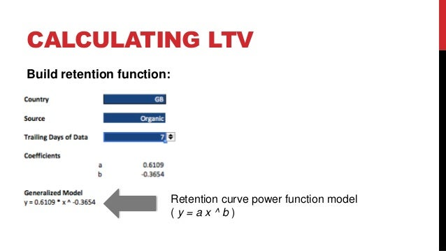 CALCULATING LTV Build retention function:  Retention curve power function model (y=ax^b)