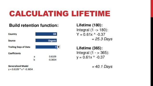 CALCULATING LIFETIME Build retention function:  Lifetime (180): Integral (1 -> 180): Y = 0.61x ^ -0.37 = 25.3 Days Lifetim...
