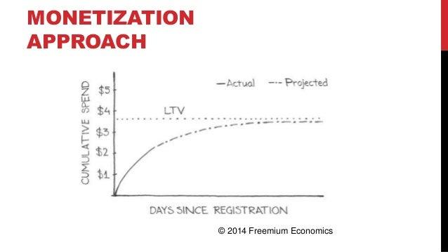 MONETIZATION APPROACH  © 2014 Freemium Economics