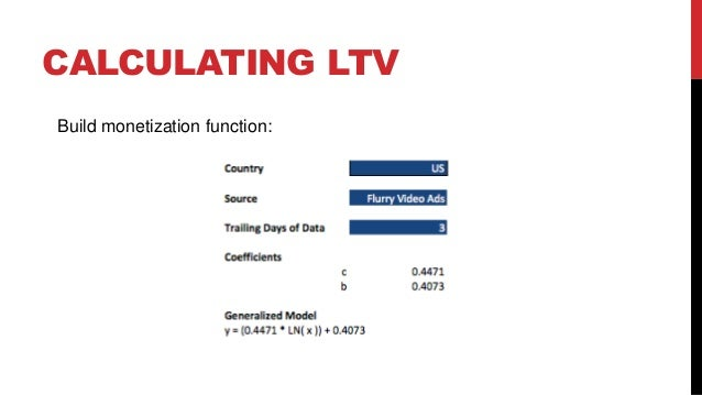 CALCULATING LTV Build monetization function: