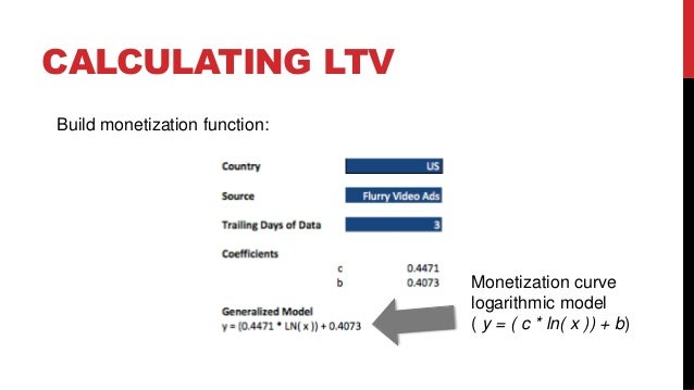 CALCULATING LTV Build monetization function:  Monetization curve logarithmic model ( y = ( c * ln( x )) + b)