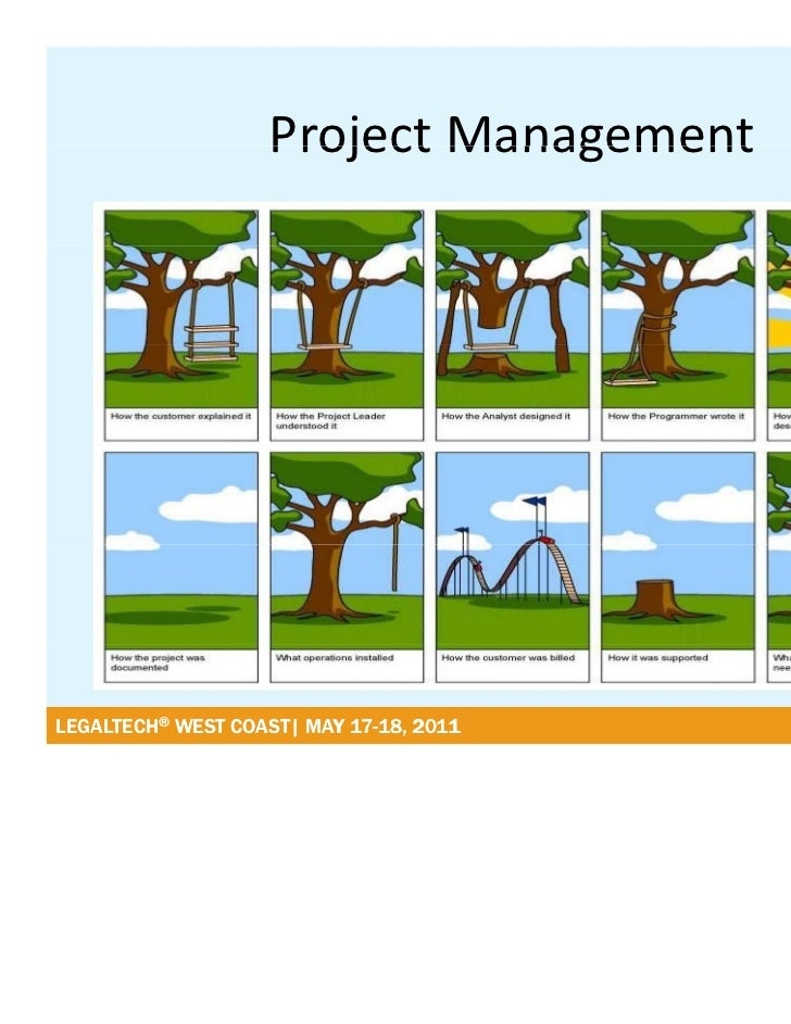 legal aspects of project management A 2017 study suggested that the success of any project depends on how well four key aspects are aligned with  the field of project management project managers are.