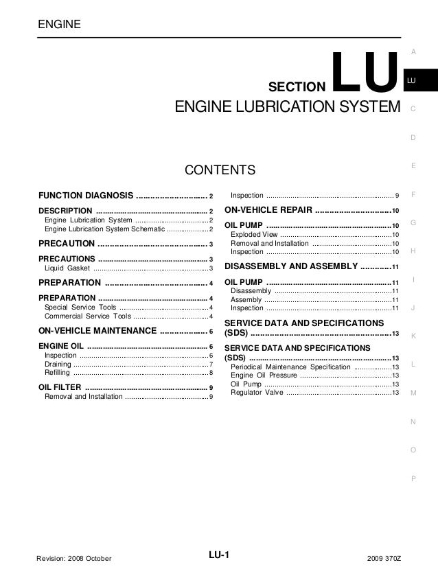 ENGINE  SECTION  LU  ENGINE LUBRICATION SYSTEM  A  LU  C  D  E  CONTENTS  F  FUNCTION DIAGNOSIS .............................